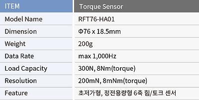 협동로봇 표준장치, 토크센서 스펙