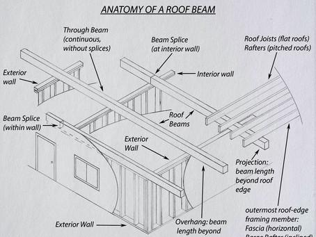 Anatomy Of A Roof Beam: