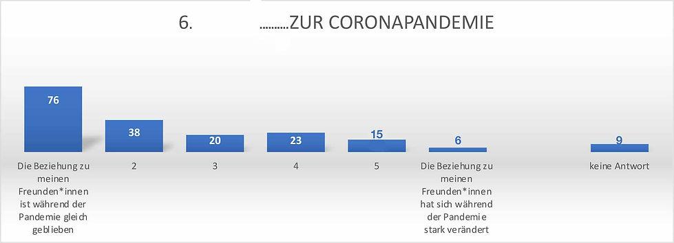 6. Coronapandemie.jpg