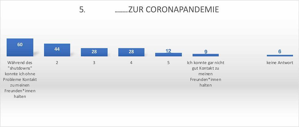 5. zur Coronapandemie.jpg