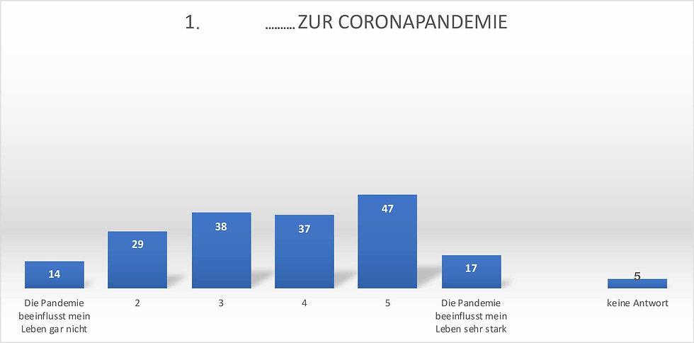 1. Coronapandemie.jpg