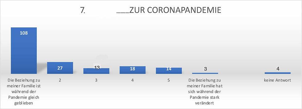 7 zur Coronapandemie.jpg