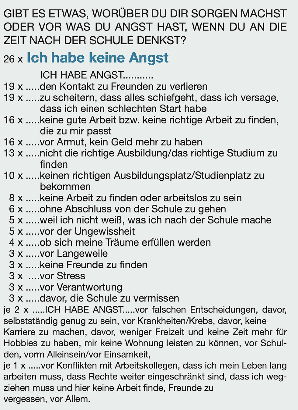 ANGST Text.jpg