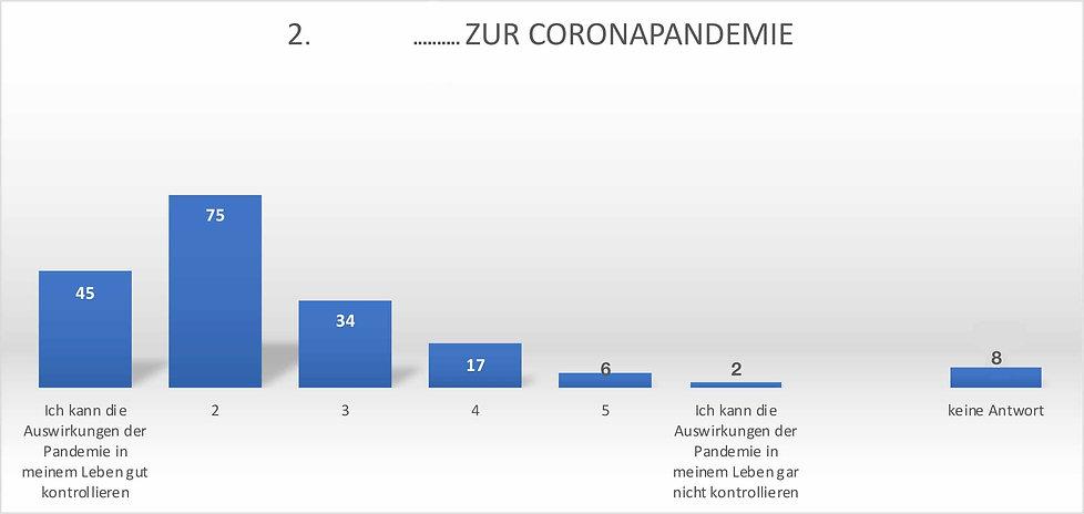 2. coronapandemie.jpg