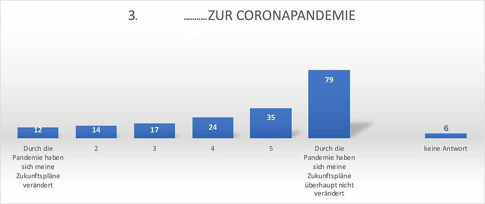3. Coronapandemie.jpg