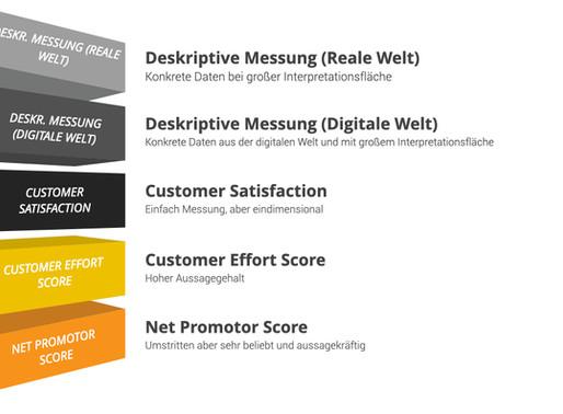 Die populärsten Messansätze von Customer Experience und deren Zusammenspiel mit KPIs