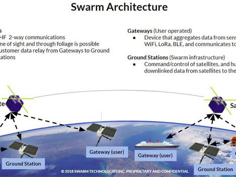 Startup de Silicon Valley pone en órbita cuatro satélites sin autorización