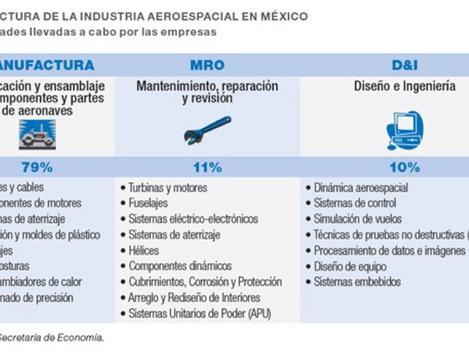 Nanosatélites despiertan interes de jóvenes mexicanos en el estudio aeroespacial