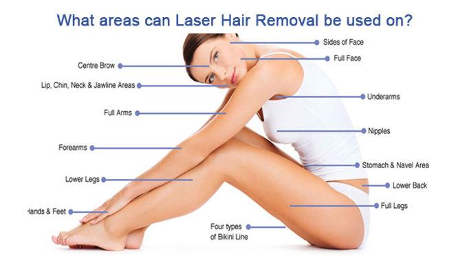 laser hair removal image.jpg