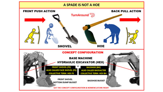 MINE PLANNING BASICS FRIDAY – SHOVEL VS BACKHOE!!