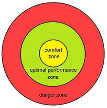 """""""Experience never enters the comfort zone, it unfortunately resides outside of it"""" - Me"""