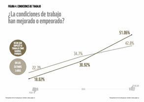 PERCEPCIONES DE LOS GUARDAPARQUES - AMERICA LATINA VERSION 6_Seguro_Página_07.jpg