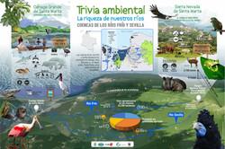 Trivia Ambiental Cuenca de los ríos