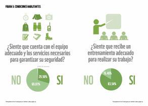 PERCEPCIONES DE LOS GUARDAPARQUES - AMERICA LATINA VERSION 6_Seguro_Página_08.jpg