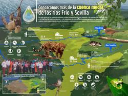 Cuenca media de los ríos Frío y Sevilla