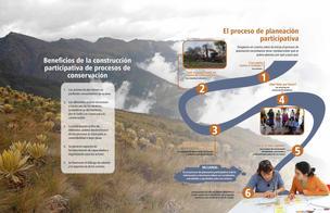 Planeando participativamente la conservación_Página_2.jpg