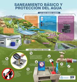 Saneamiento básico y protección del