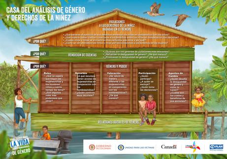 Modulo 1 seccion 1 - casa de género para la pagina web.jpg