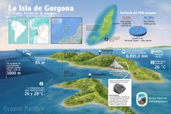 LA ISLA DE GORGONA