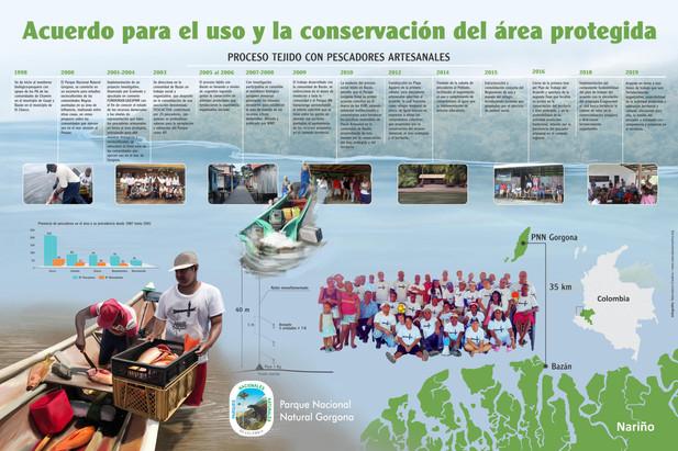 9-Infografia Acuerdos de Conservación para la pagina web.jpg
