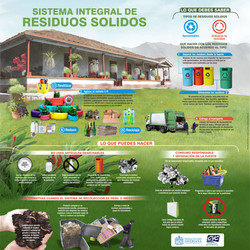Sistema integral de residuos sólidos