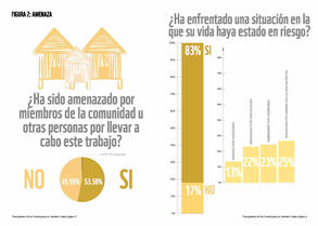 PERCEPCIONES DE LOS GUARDAPARQUES - AMERICA LATINA VERSION 6_Seguro_Página_05.jpg