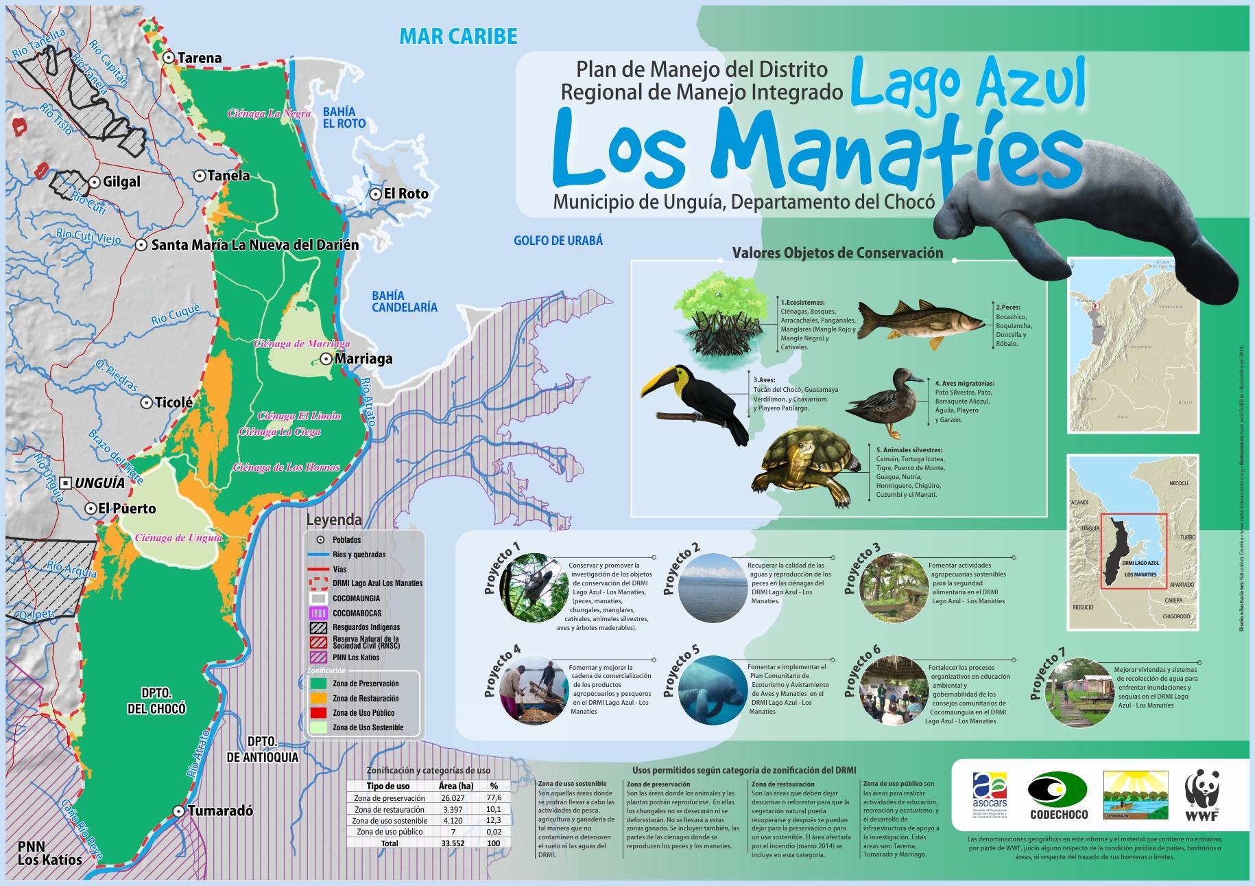 LAGO AZUL LOS MANATIES