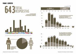 PERCEPCIONES DE LOS GUARDAPARQUES - AMERICA LATINA VERSION 6_Seguro_Página_04.jpg