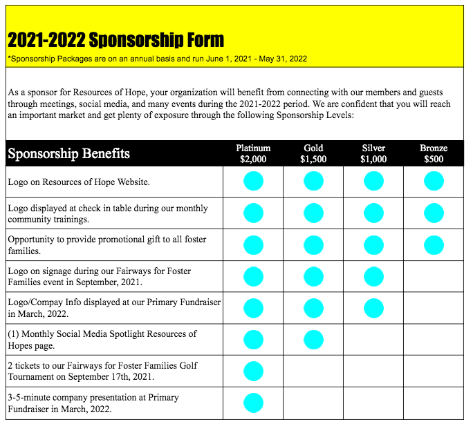 2021:22 Sponsorship Form ScreenCap.png