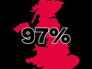 97% Young Women In The UK Sexually Harassed