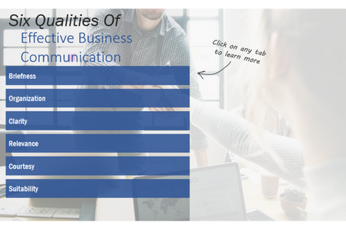 Six Qualities of Effective Business Communication