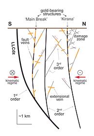 LLCdz_Fault zone schematic.tif