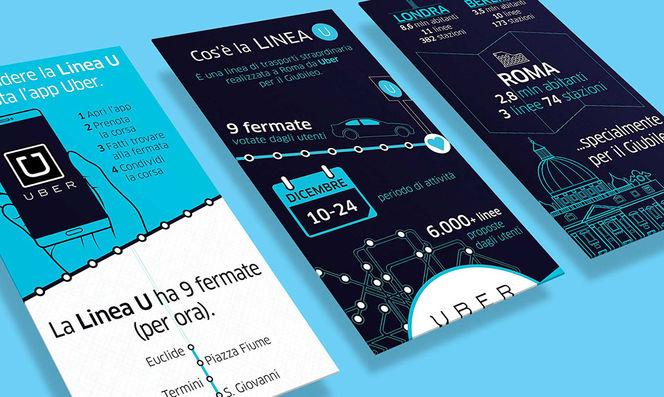 Uber Linea U