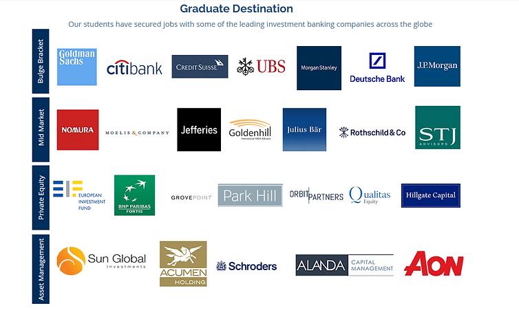 Graduate Destinations.png