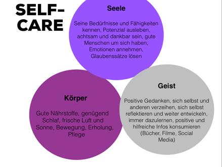 Self-Care – kümmere dich um dich selbst (deinen Körper, deine Seele und deinen Geist)
