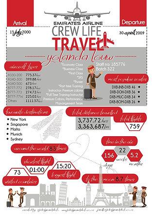 Crew Life Travel Infogram for Emirates.j