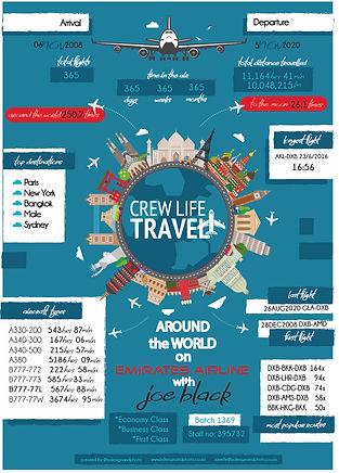Variant 1 Crew Life Infogram-01.jpg