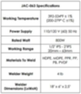 JAC-063 Chart.jpg