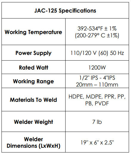 JAC-125 Chart.jpg
