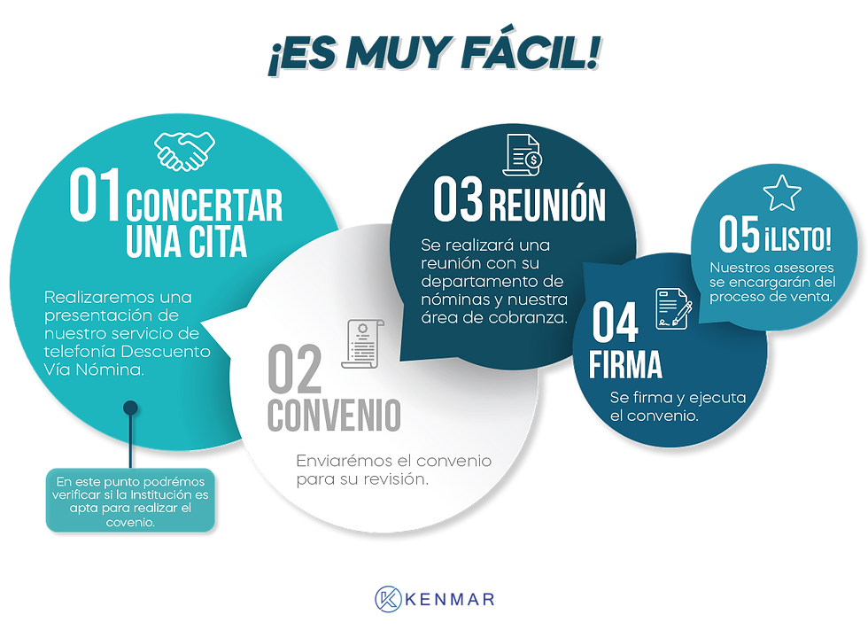 Proceso-Convenios.png