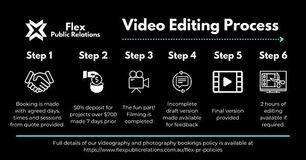 Video Editing Process.png