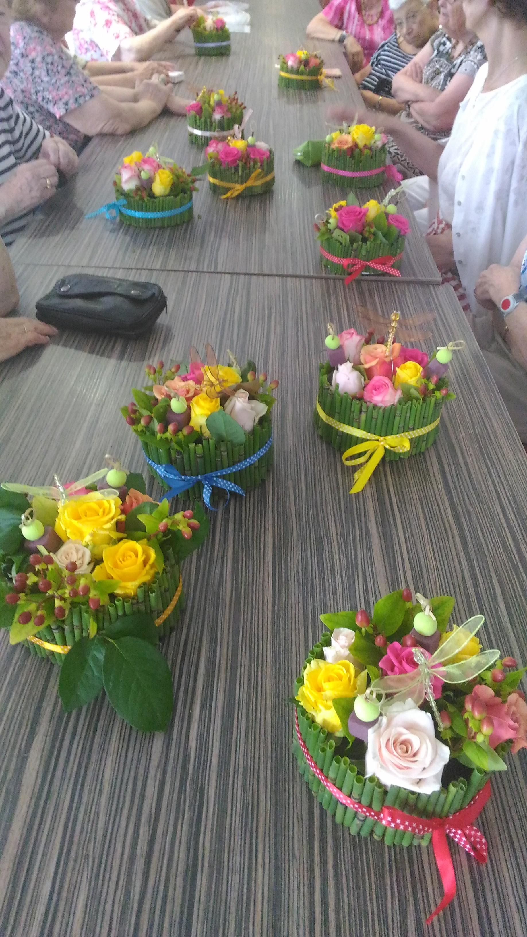 Panier fleurie