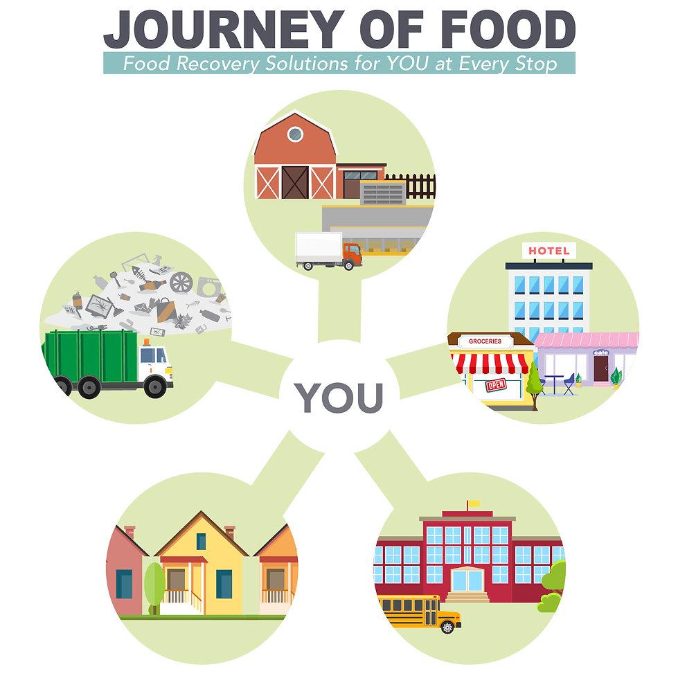 FoodJourney-graphic3.jpg