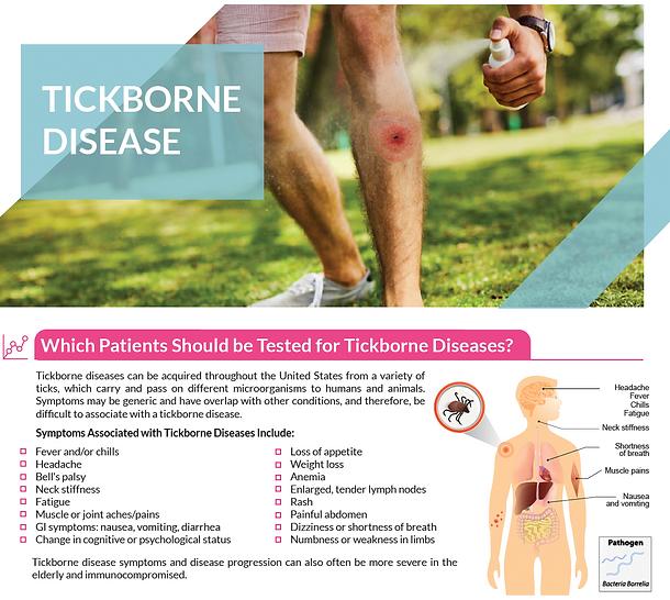 Tickborne Illness.png