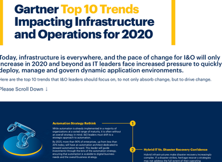 Gartner Top10Trends - Strategia Robotyzacji