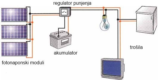 regulator_punjenja.jpg