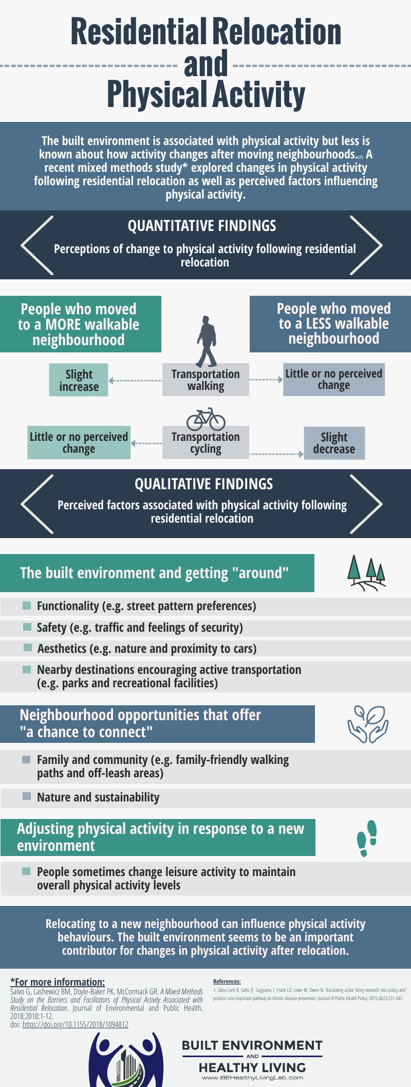 Residential Relocation and Physical Activity