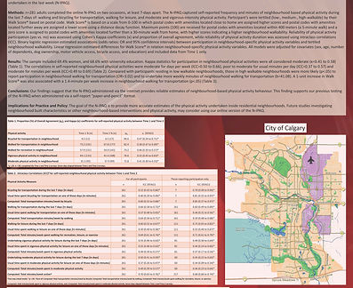 ALR_Online assessment of the Neighbourho
