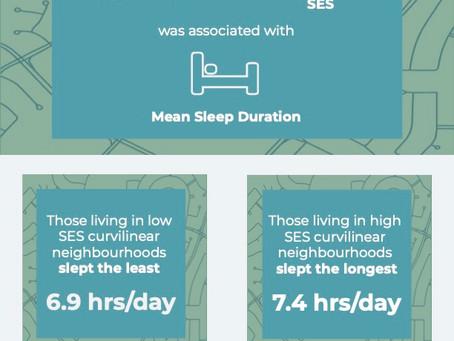 Neighbourhood Street Pattern, Socioeconomic Status and Sleep
