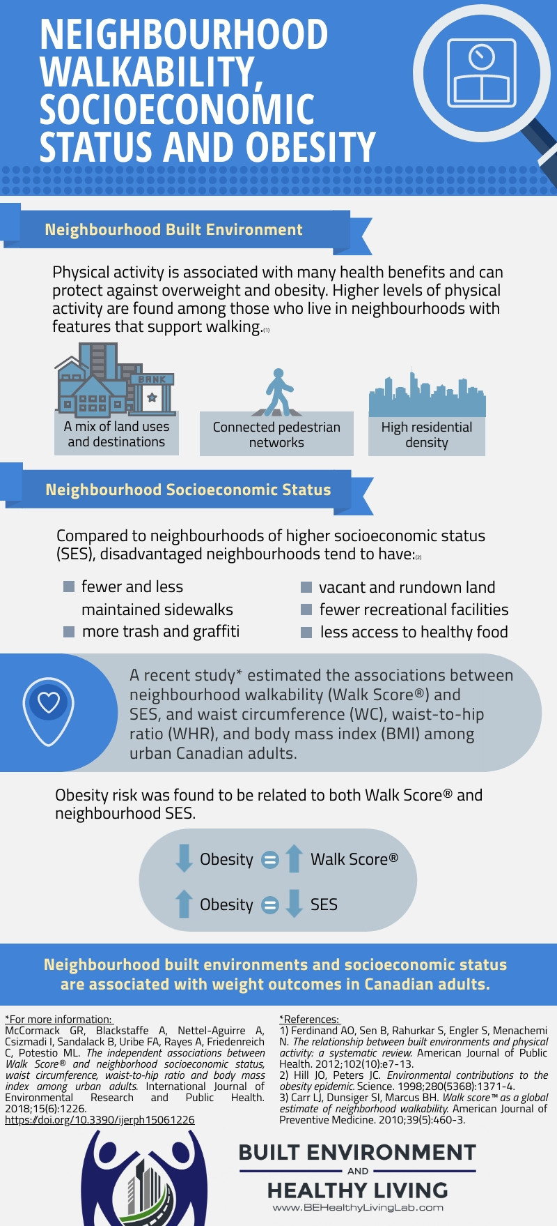 Neighbourhood Walkability, Socioeconomic Status and Obesity